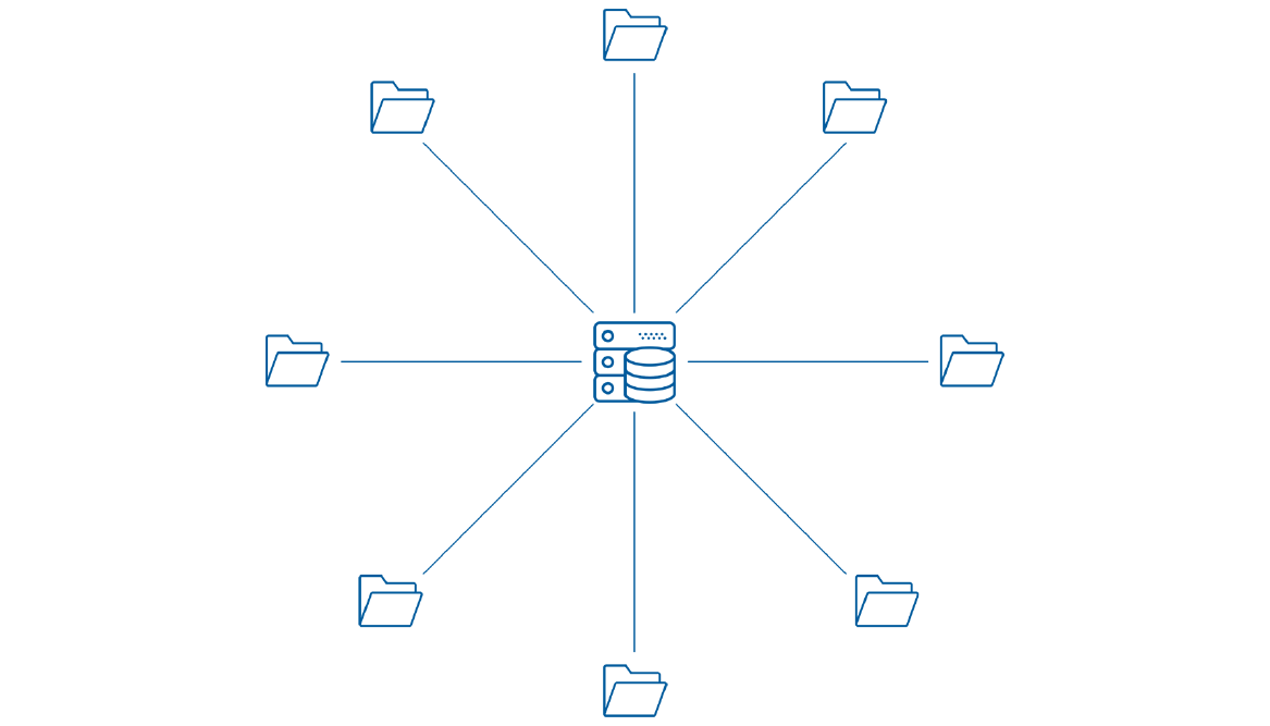 workflowflow recruitment Software